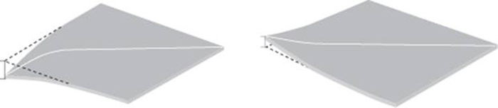 Cum verific calitatea placii de gresie si faianta. Ce inseamna Calitatea A sau Calitatea MS