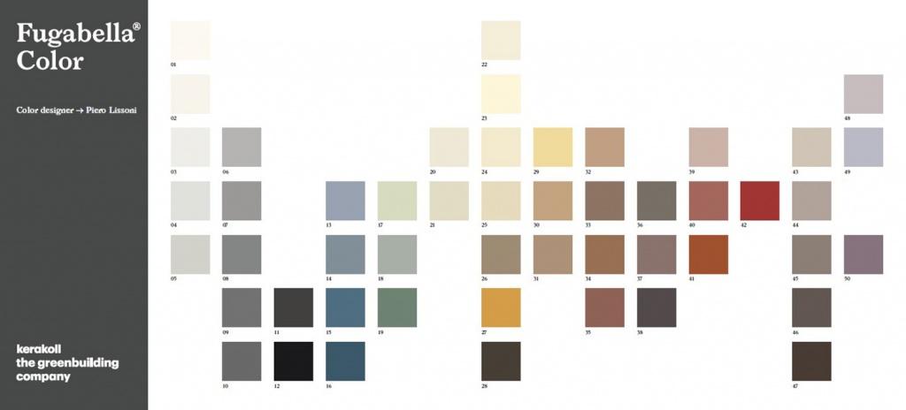 paletar culori chit de rosturi