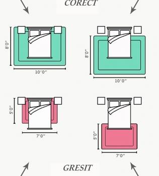 Cum alegem si cum asezam covorul
